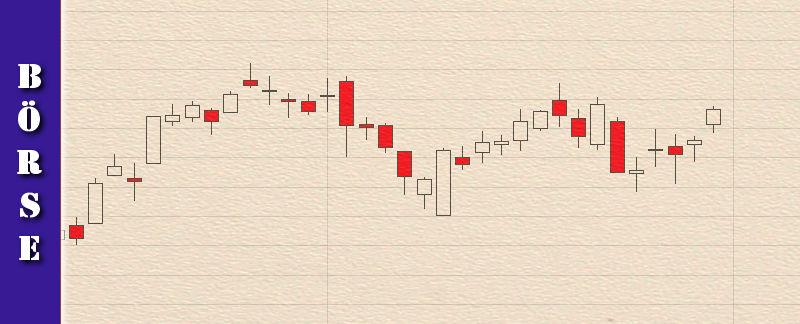 004-boersenwissen-aktien-kaufen-verkaufen