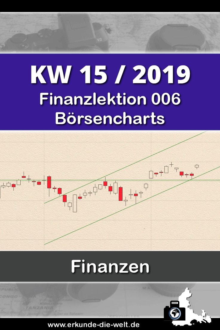 006-finanzlektion-boersenwissen-boersencharts-pin1