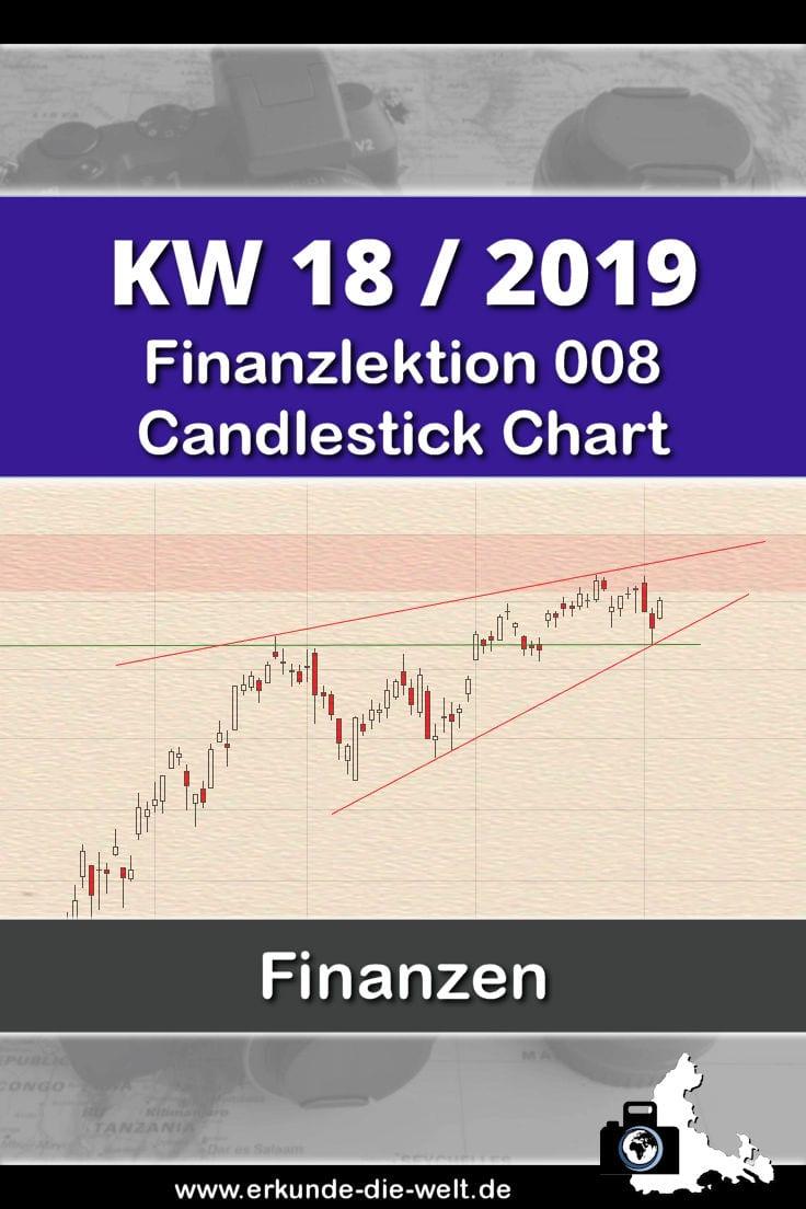 008-finanzlektion-boersenwissen-candlestick-chart