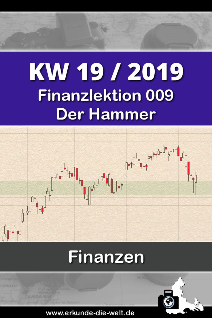 009-finanzlektion-boersenwissen-candlestick-hammer-pin1