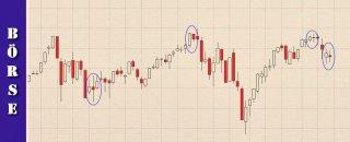 011-finanzlektion-boersenwissen-harami-pattern-