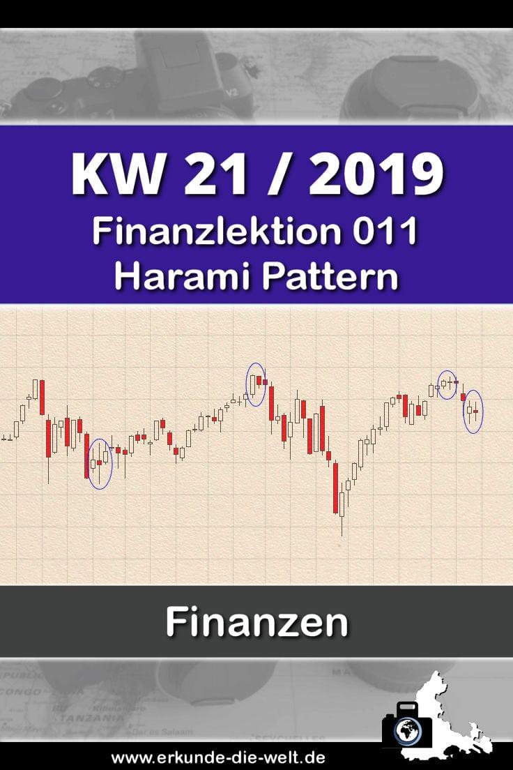 011-finanzlektion-boersenwissen-harami-pattern-pin1-