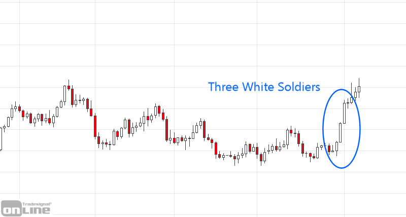 three-white-soldiers-gold