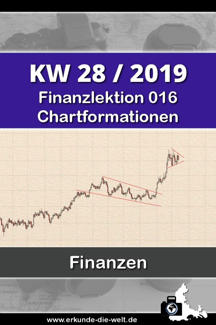 016-finanzlektion-boersenwissen-chartformationen-pin