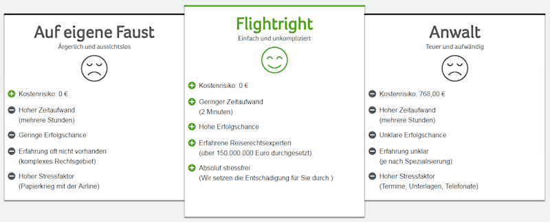 flightright-chancen-risiko