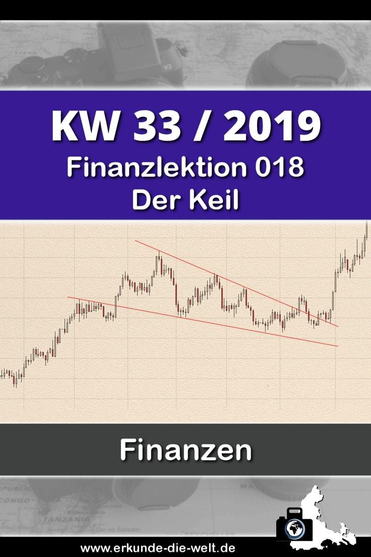 018-finanzlektion-boersenwissen-chartformation-keil