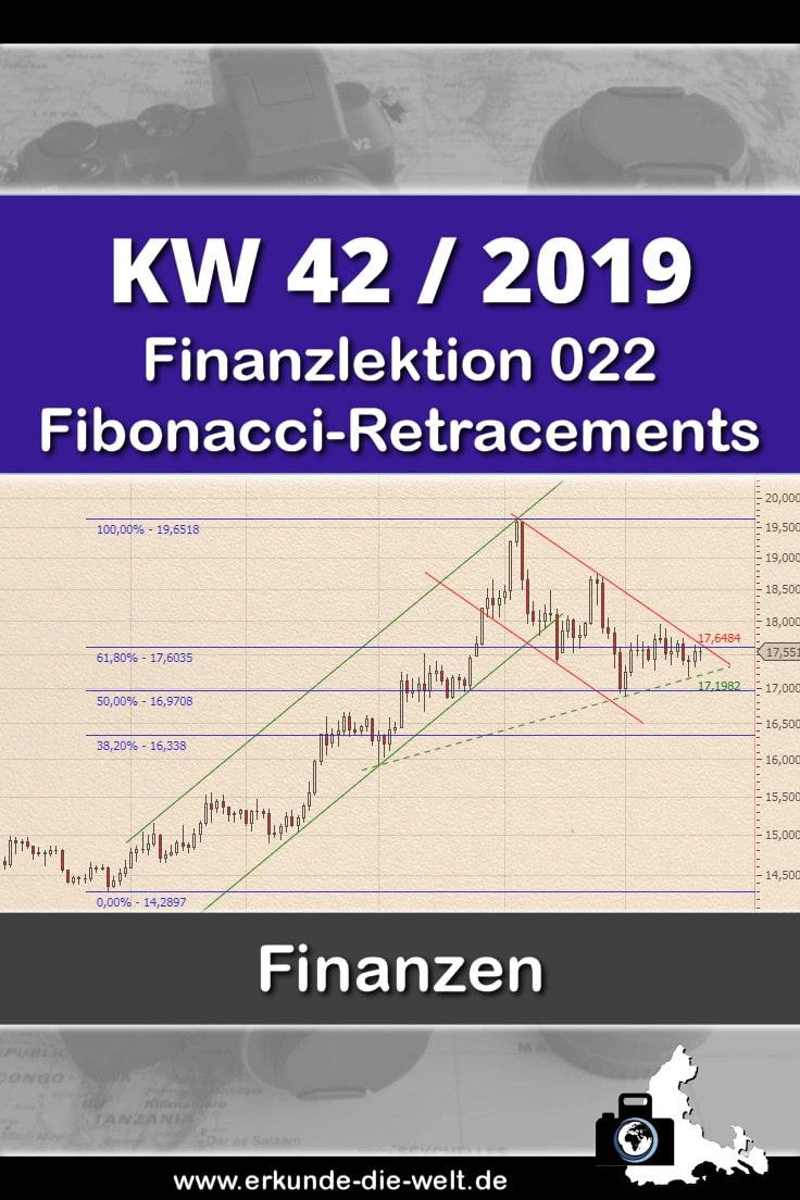 022-linanzlektion-boersenwissen-fibonacci-retracements