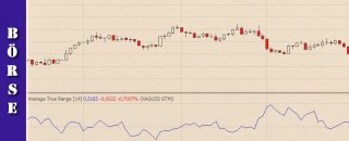023-finanzlektion-boersenwissen-atr-average-true-range