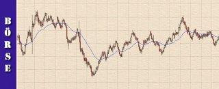 024-finanzlektion-boersenwissen-gleitender-durchschnitt