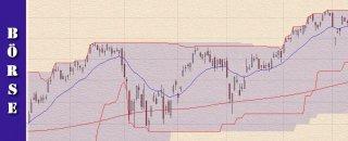 026-finanzlektion-boersenwissen-volatilitaet
