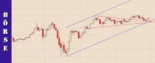 cfd-handel-trading-chartanalysen-mai-2020
