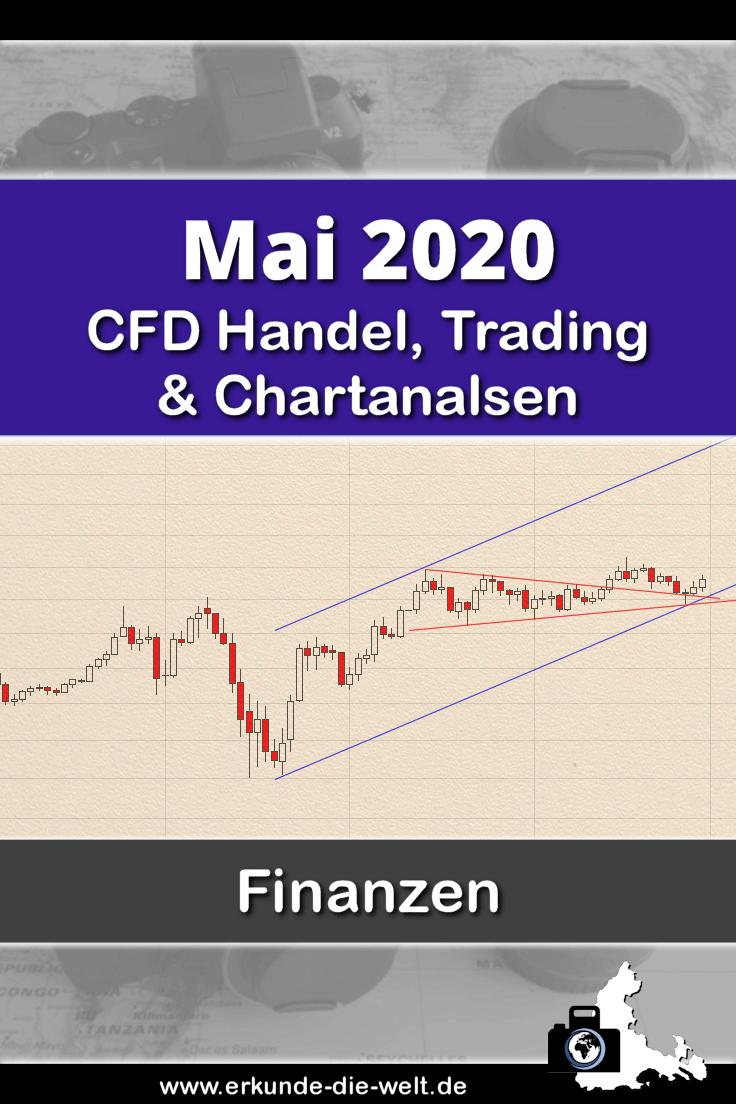 cfd-handel-trading-chartanalysen-mai-2020-pin