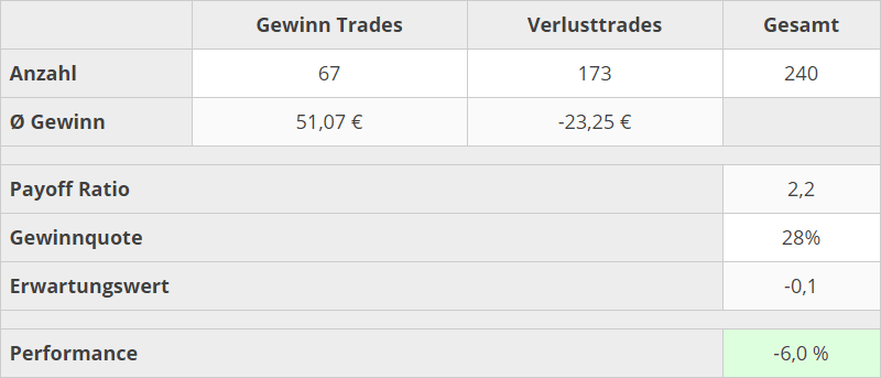 trading_kennzahlen-april-2020