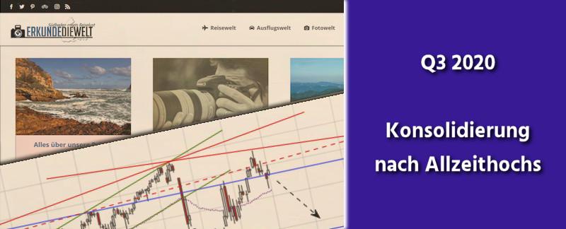 aktien-gold-finanzen-q3-2020-konsolidierung-allzeithoch