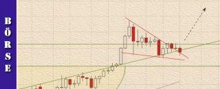 cfd-handel-trading-chartanalysen-okt-2020