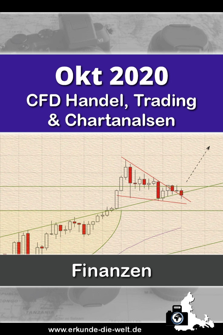 cfd-handel-trading-chartanalysen-okt-2020-pin