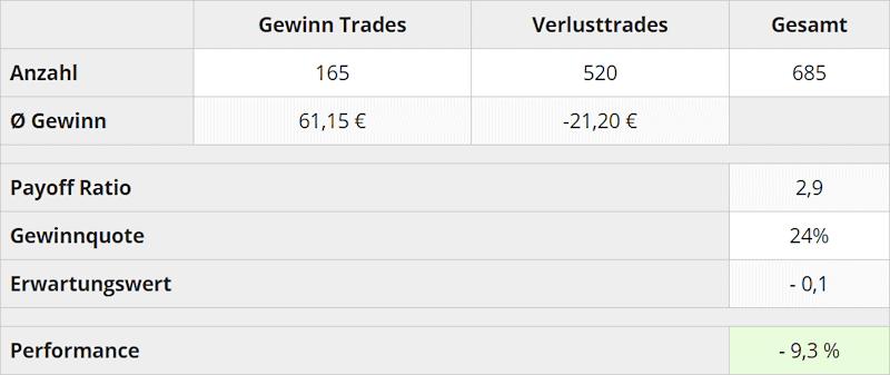 trading-kennzahlen-okt-2020