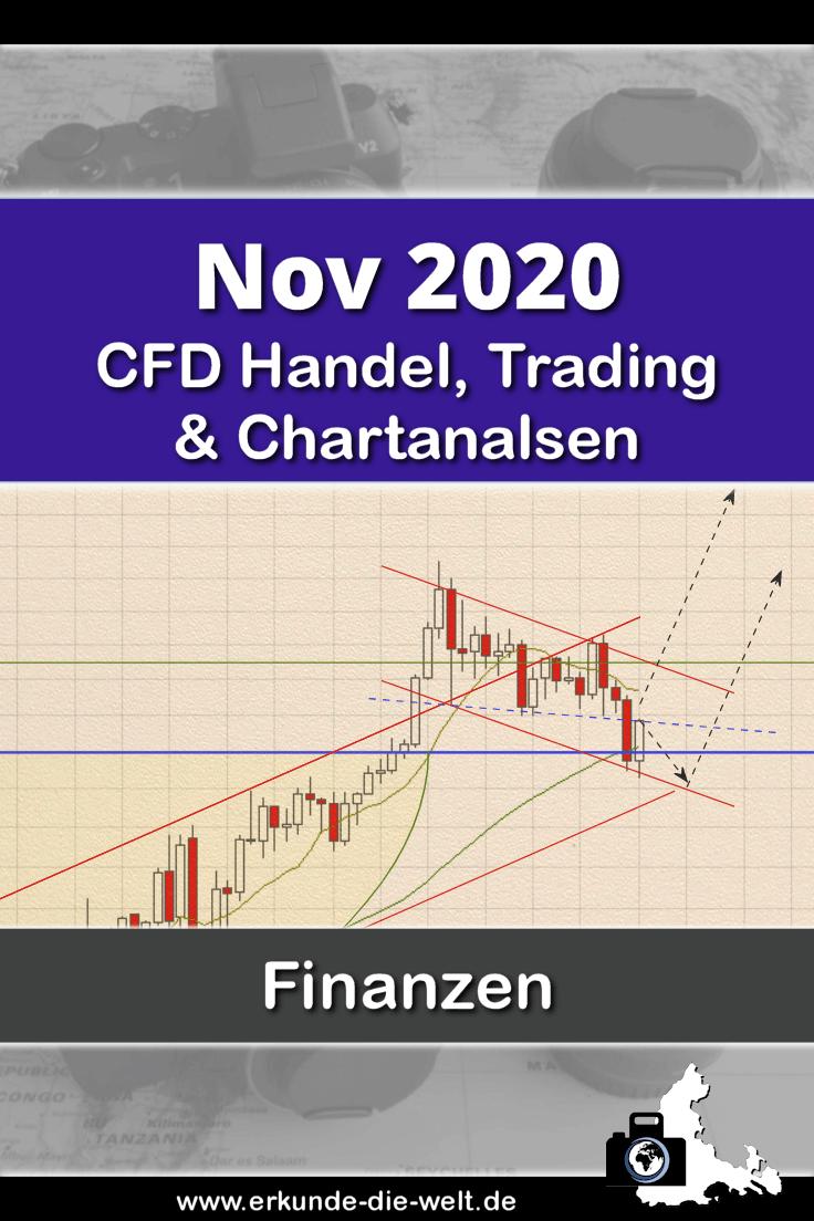 cfd-handel-trading-chartanalysen-nov-2020-pin