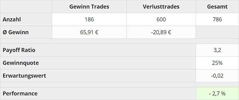 trading-kennzahlen-nov-2020