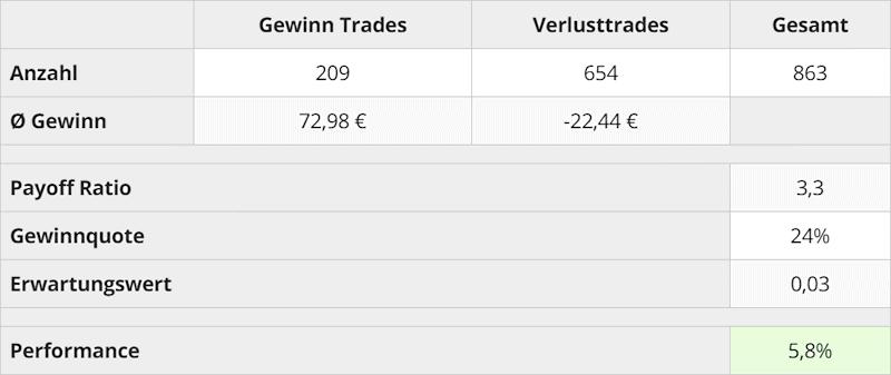 trading_ergebnis_2020