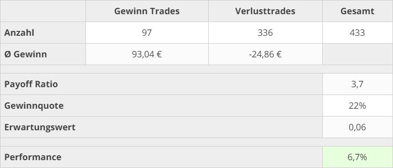 trading_ergebnis_2020_v2.0
